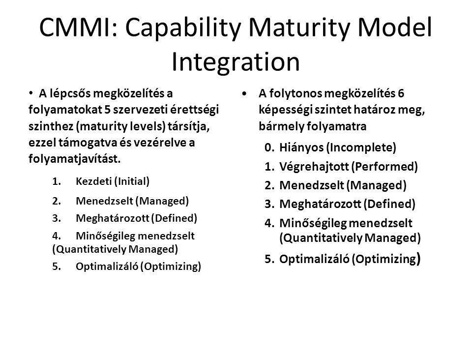 CMMI: Capability Maturity Model Integration • A lépcsős megközelítés a folyamatokat 5 szervezeti érettségi szinthez (maturity levels) társítja, ezzel