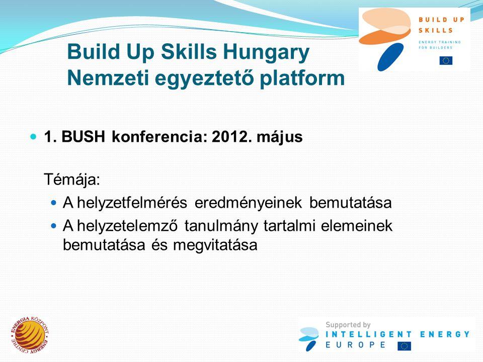 Build Up Skills Hungary Nemzeti egyeztető platform  1.