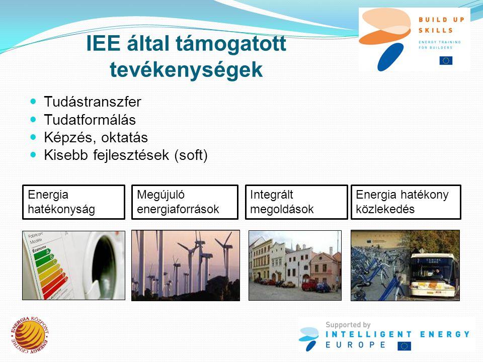 Build Up Skills Hungary Projekt konzorcium  Energia Központ Nonprofit Kft.