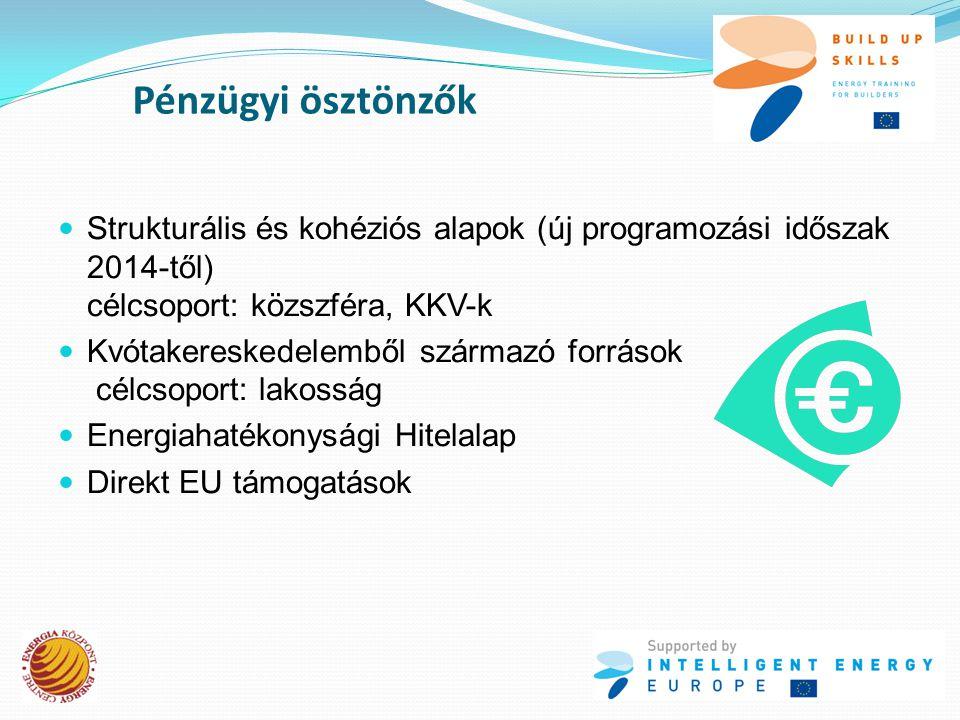 Pénzügyi ösztönzők  Strukturális és kohéziós alapok (új programozási időszak 2014-től) célcsoport: közszféra, KKV-k  Kvótakereskedelemből származó források célcsoport: lakosság  Energiahatékonysági Hitelalap  Direkt EU támogatások