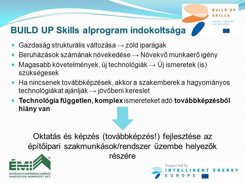  Gazdaság strukturális változása → zöld iparágak  Beruházások számának növekedése → Növekvő munkaerő igény  Magasabb követelmények, új technológiák