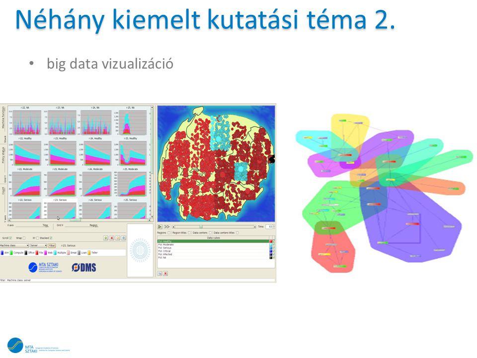 Néhány kiemelt kutatási téma 2. • big data vizualizáció