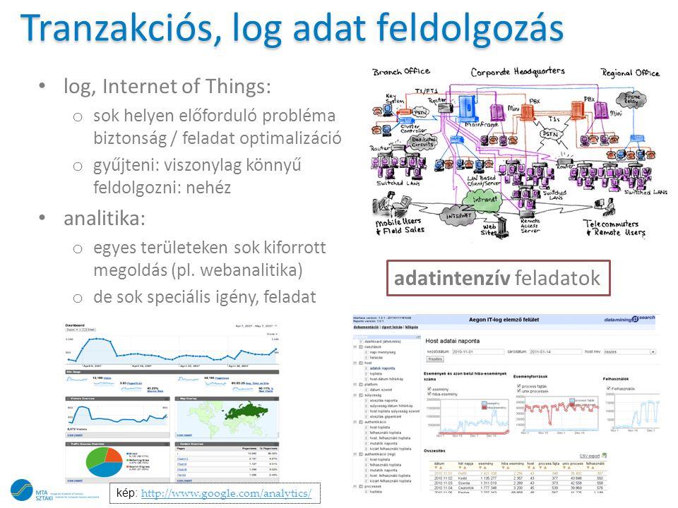 Tranzakciós, log adat feldolgozás • log, Internet of Things: o sok helyen előforduló probléma biztonság / feladat optimalizáció o gyűjteni: viszonylag