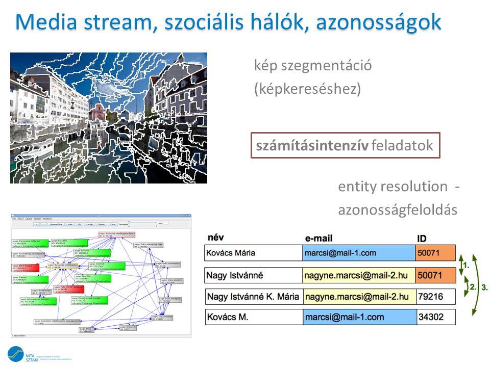 Media stream, szociális hálók, azonosságok számításintenzív feladatok kép szegmentáció (képkereséshez) entity resolution - azonosságfeloldás