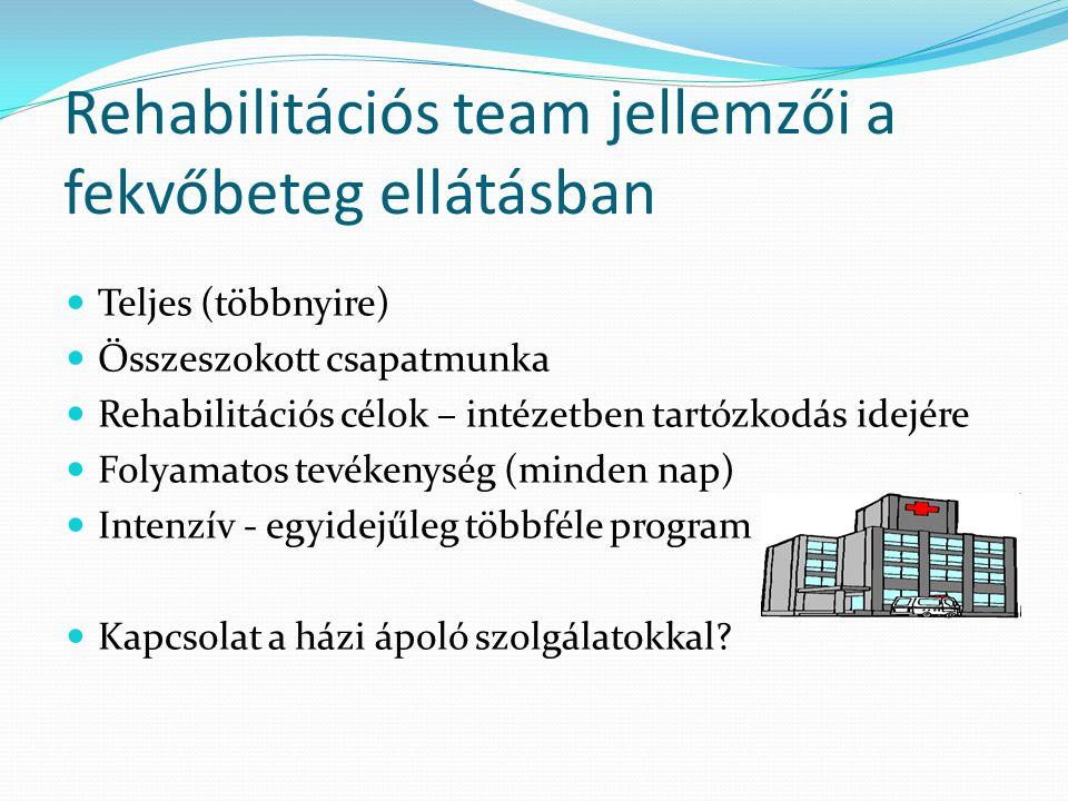 Rehabilitációs team jellemzői a fekvőbeteg ellátásban  Teljes (többnyire)  Összeszokott csapatmunka  Rehabilitációs célok – intézetben tartózkodás
