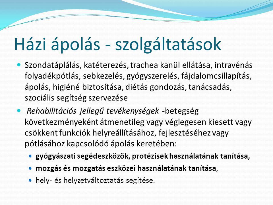 Házi ápolás - szolgáltatások  Szondatáplálás, katéterezés, trachea kanül ellátása, intravénás folyadékpótlás, sebkezelés, gyógyszerelés, fájdalomcsil
