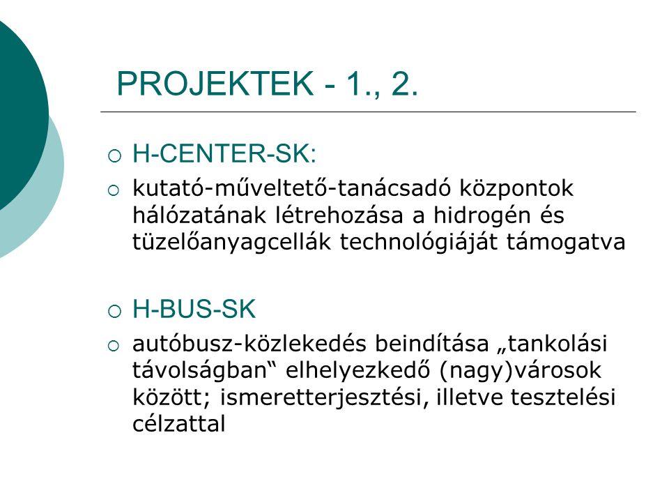 PROJEKTEK - 1., 2.  H-CENTER-SK:  kutató-műveltető-tanácsadó központok hálózatának létrehozása a hidrogén és tüzelőanyagcellák technológiáját támoga