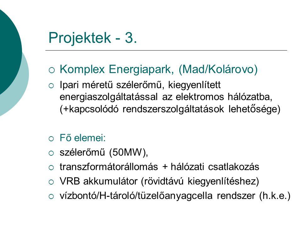 Projektek - 3.  Komplex Energiapark, (Mad/Kolárovo)  Ipari méretű szélerőmű, kiegyenlített energiaszolgáltatással az elektromos hálózatba, (+kapcsol