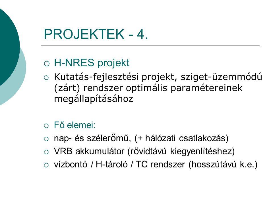 PROJEKTEK - 4.  H-NRES projekt  Kutatás-fejlesztési projekt, sziget-üzemmódú (zárt) rendszer optimális paramétereinek megállapításához  Fő elemei: