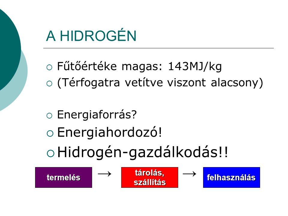 A HIDROGÉN  Fűtőértéke magas: 143MJ/kg  (Térfogatra vetítve viszont alacsony)  Energiaforrás?  Energiahordozó!  Hidrogén-gazdálkodás!!  → → term