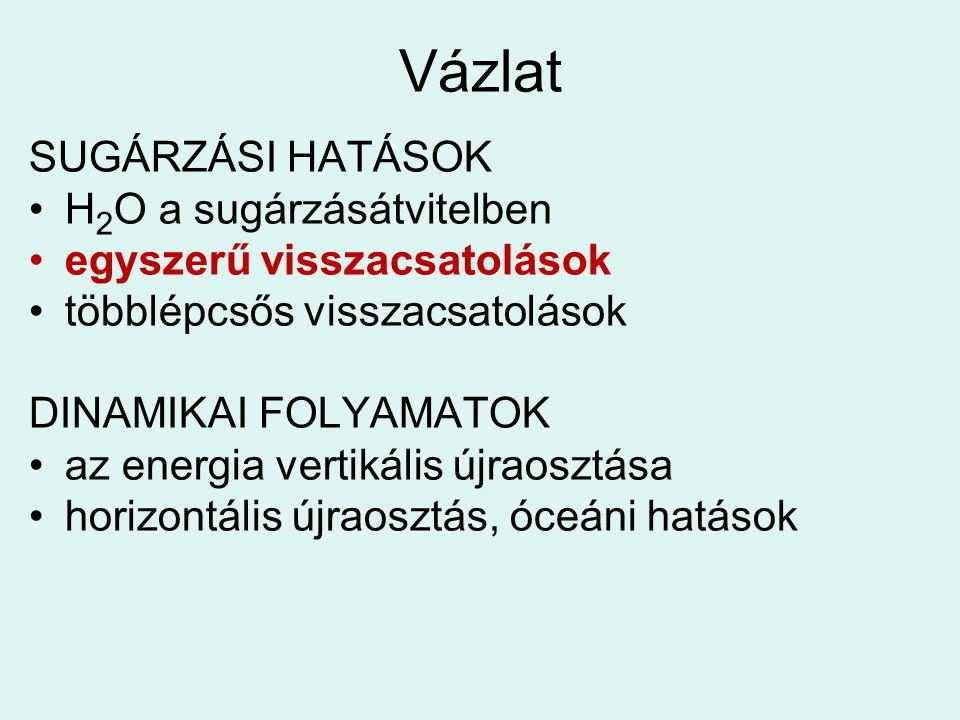 Vázlat SUGÁRZÁSI HATÁSOK •H 2 O a sugárzásátvitelben •egyszerű visszacsatolások •többlépcsős visszacsatolások DINAMIKAI FOLYAMATOK •az energia vertikális újraosztása •horizontális újraosztás, óceáni hatások