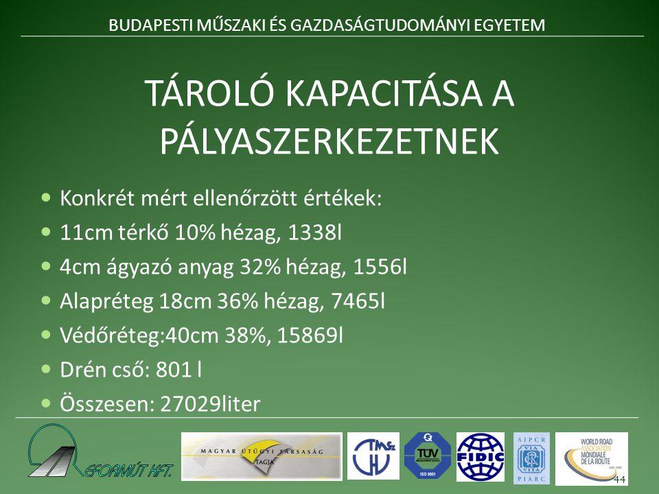 TÁROLÓ KAPACITÁSA A PÁLYASZERKEZETNEK  Konkrét mért ellenőrzött értékek:  11cm térkő 10% hézag, 1338l  4cm ágyazó anyag 32% hézag, 1556l  Alapréte