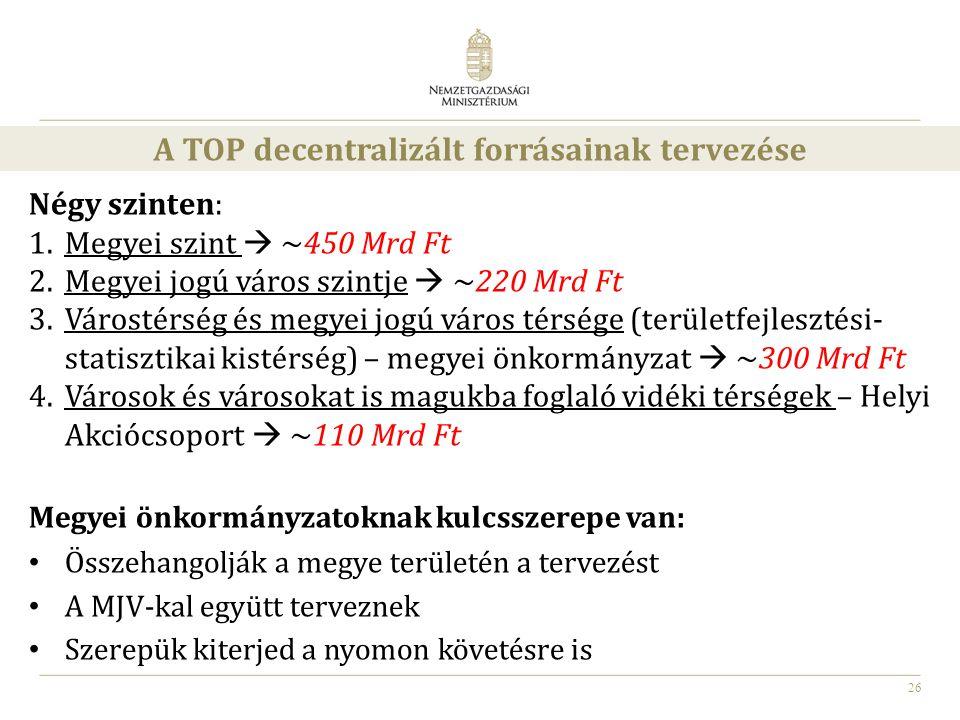 26 Négy szinten: 1.Megyei szint  ~450 Mrd Ft 2.Megyei jogú város szintje  ~220 Mrd Ft 3.Várostérség és megyei jogú város térsége (területfejlesztési