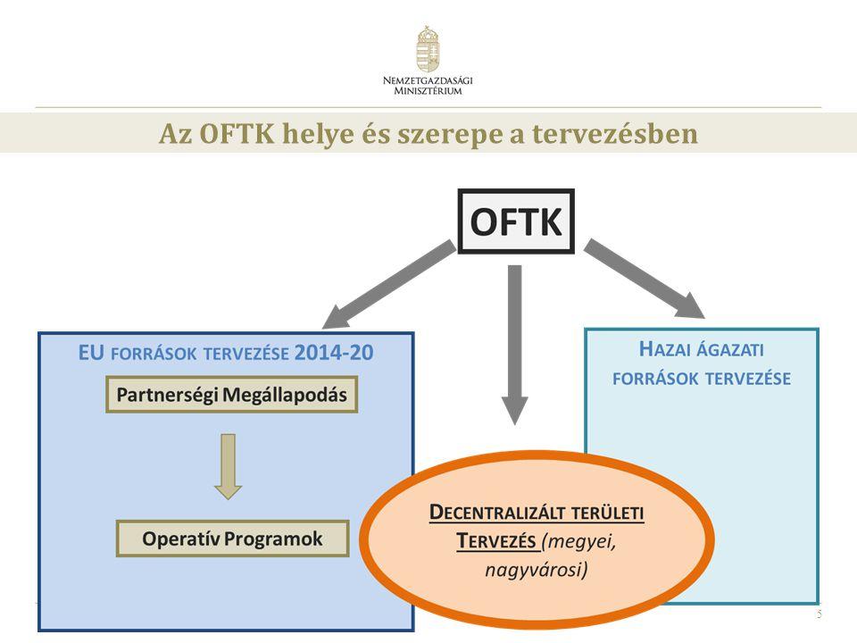 6 Az OFTK célrendszere