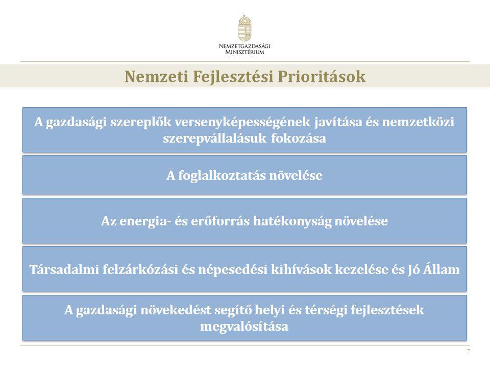 7 A gazdasági szereplők versenyképességének javítása és nemzetközi szerepvállalásuk fokozása A foglalkoztatás növelése Az energia- és erőforrás hatéko