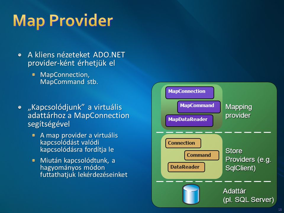 15 Connection DataReader Command MapConnection MapCommand MapDataReader Store Providers (e.g.