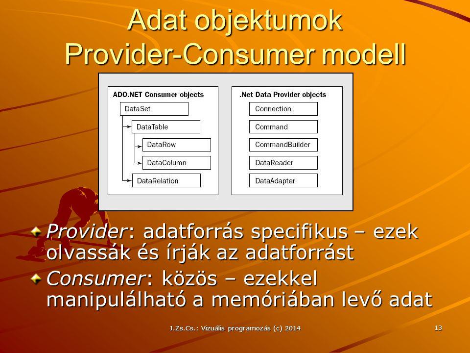 J.Zs.Cs.: Vizuális programozás (c) 2014 13 Adat objektumok Provider-Consumer modell Provider: adatforrás specifikus – ezek olvassák és írják az adatfo