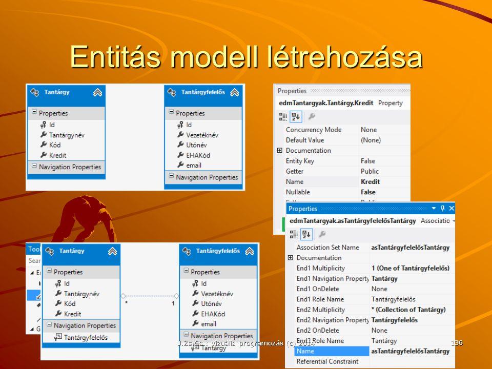 Entitás modell létrehozása J.Zs.Cs.: Vizuális programozás (c) 2014 136