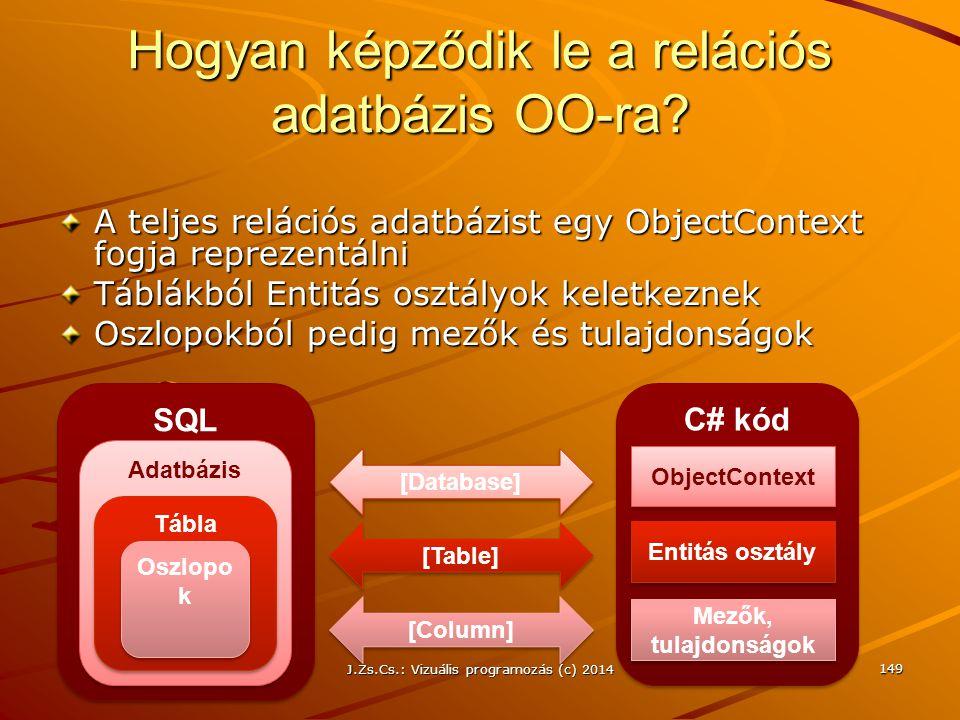 Hogyan képződik le a relációs adatbázis OO-ra? A teljes relációs adatbázist egy ObjectContext fogja reprezentálni Táblákból Entitás osztályok keletkez
