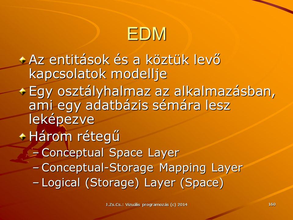 EDM Az entitások és a köztük levő kapcsolatok modellje Egy osztályhalmaz az alkalmazásban, ami egy adatbázis sémára lesz leképezve Három rétegű –Conce