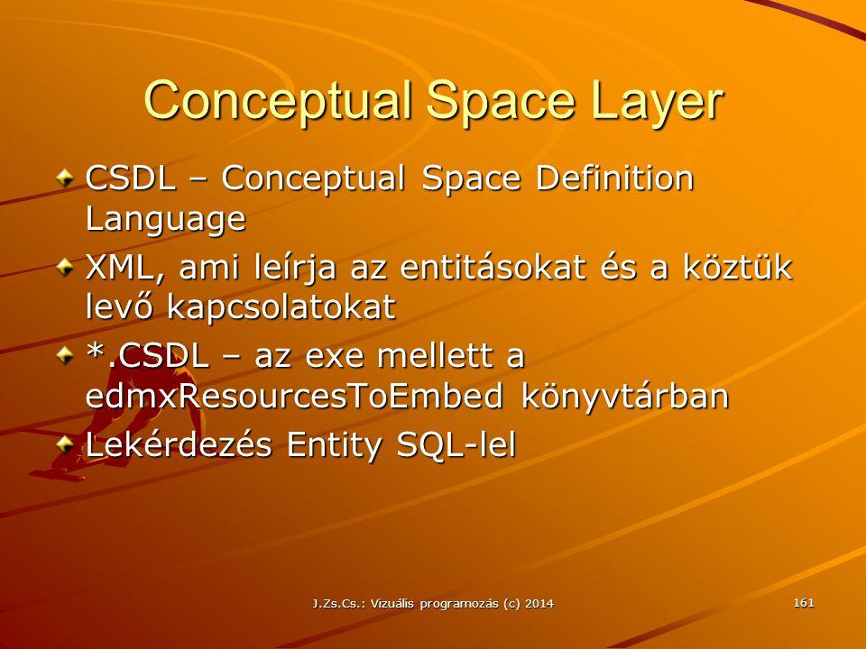 Conceptual Space Layer CSDL – Conceptual Space Definition Language XML, ami leírja az entitásokat és a köztük levő kapcsolatokat *.CSDL – az exe melle