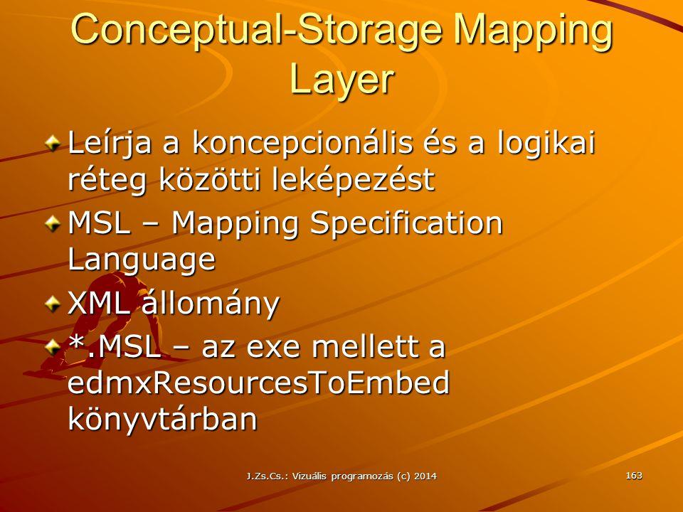 Conceptual-Storage Mapping Layer Leírja a koncepcionális és a logikai réteg közötti leképezést MSL – Mapping Specification Language XML állomány *.MSL