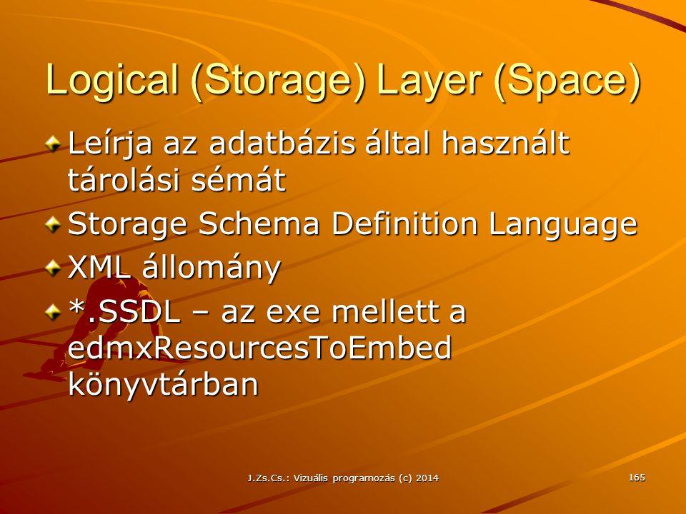 Logical (Storage) Layer (Space) Leírja az adatbázis által használt tárolási sémát Storage Schema Definition Language XML állomány *.SSDL – az exe mell