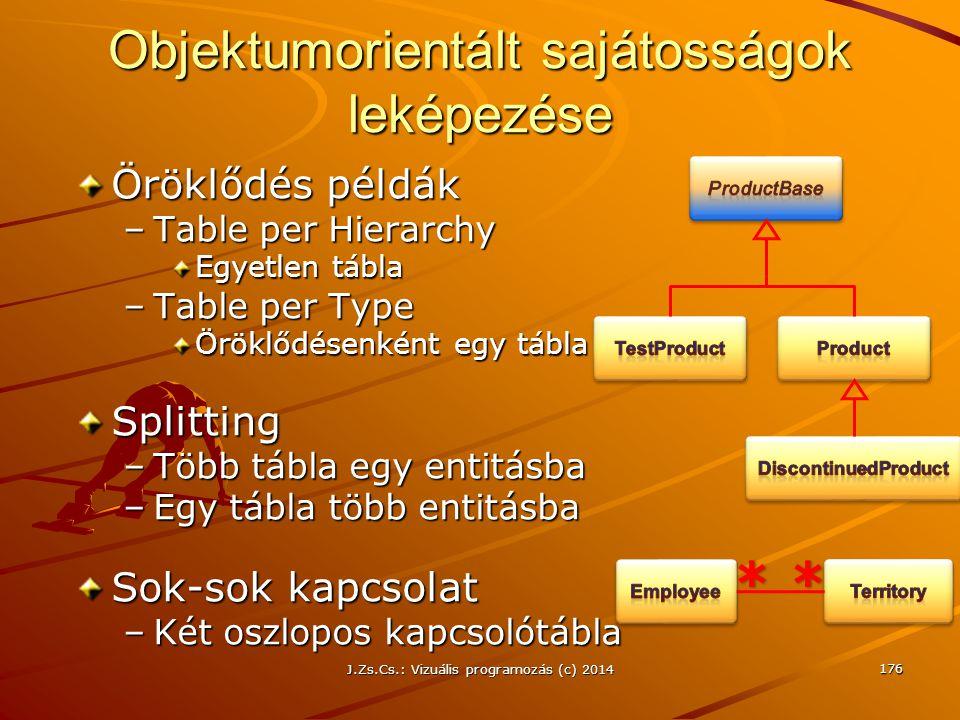 Objektumorientált sajátosságok leképezése Öröklődés példák –Table per Hierarchy Egyetlen tábla –Table per Type Öröklődésenként egy tábla Splitting –Tö
