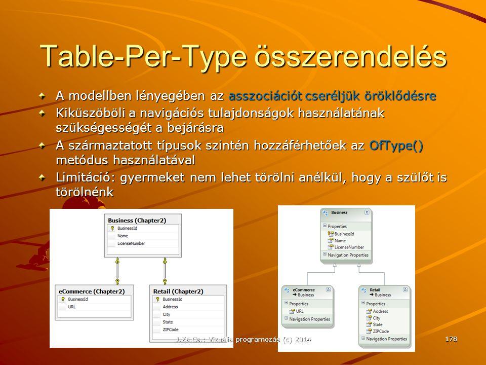 Table-Per-Type összerendelés A modellben lényegében az asszociációt cseréljük öröklődésre Kiküszöböli a navigációs tulajdonságok használatának szükség