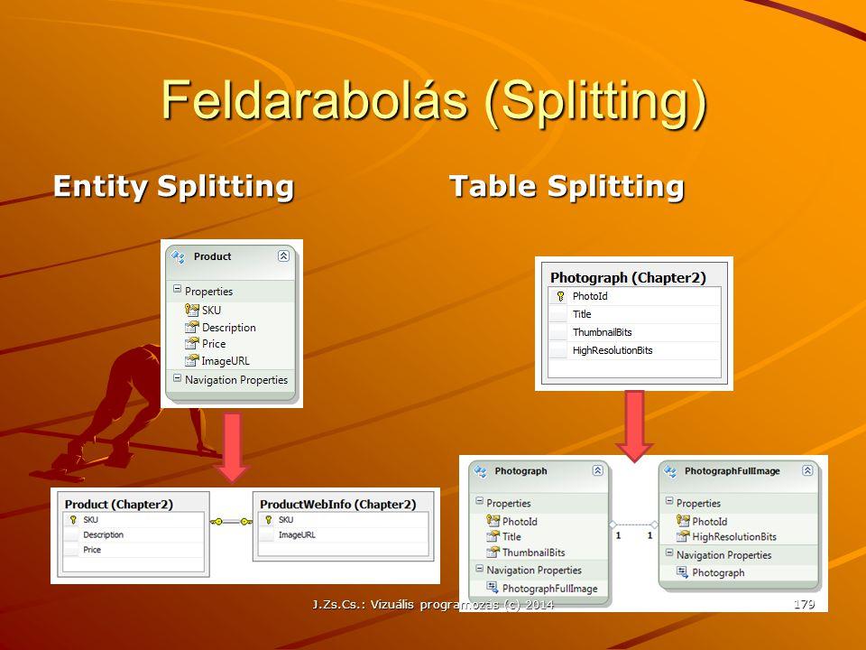 Feldarabolás (Splitting) Entity Splitting Table Splitting J.Zs.Cs.: Vizuális programozás (c) 2014 179