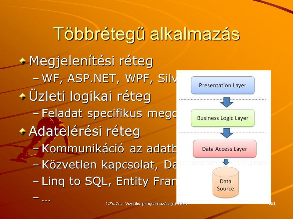 Többrétegű alkalmazás Megjelenítési réteg –WF, ASP.NET, WPF, Silverlight,… Üzleti logikai réteg –Feladat specifikus megoldások Adatelérési réteg –Komm