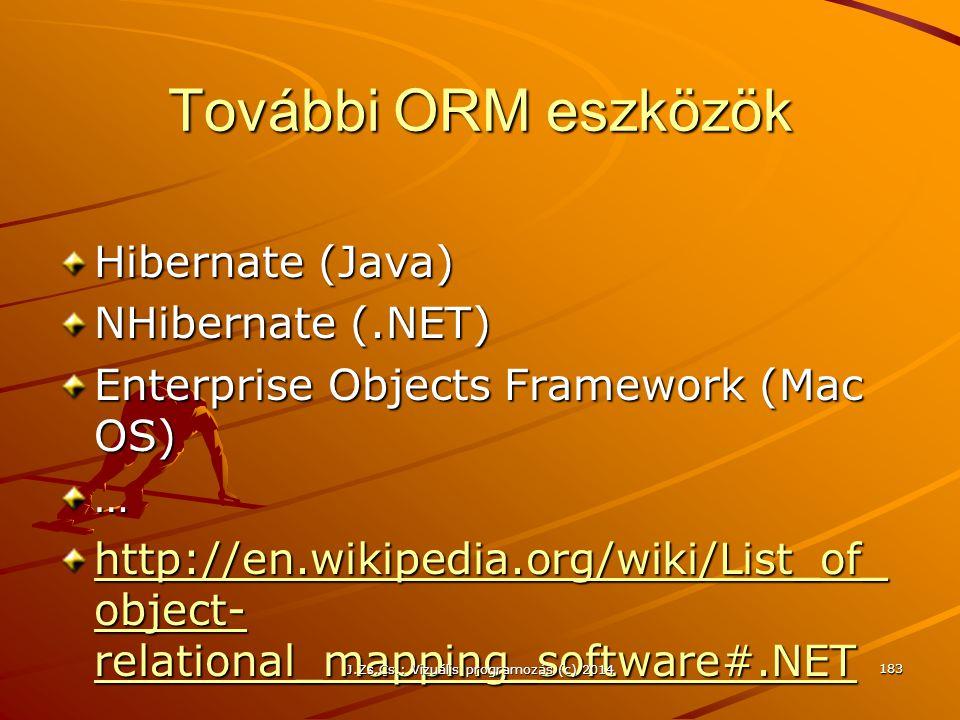 További ORM eszközök Hibernate (Java) NHibernate (.NET) Enterprise Objects Framework (Mac OS) … http://en.wikipedia.org/wiki/List_of_ object- relation