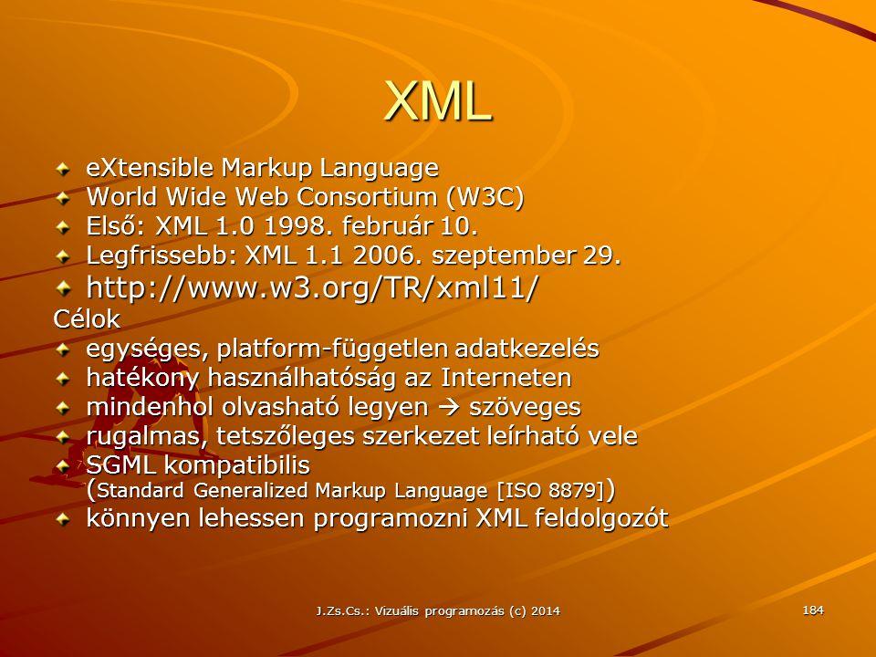 J.Zs.Cs.: Vizuális programozás (c) 2014 184 XML eXtensible Markup Language World Wide Web Consortium (W3C) Első: XML 1.0 1998. február 10. Legfrissebb