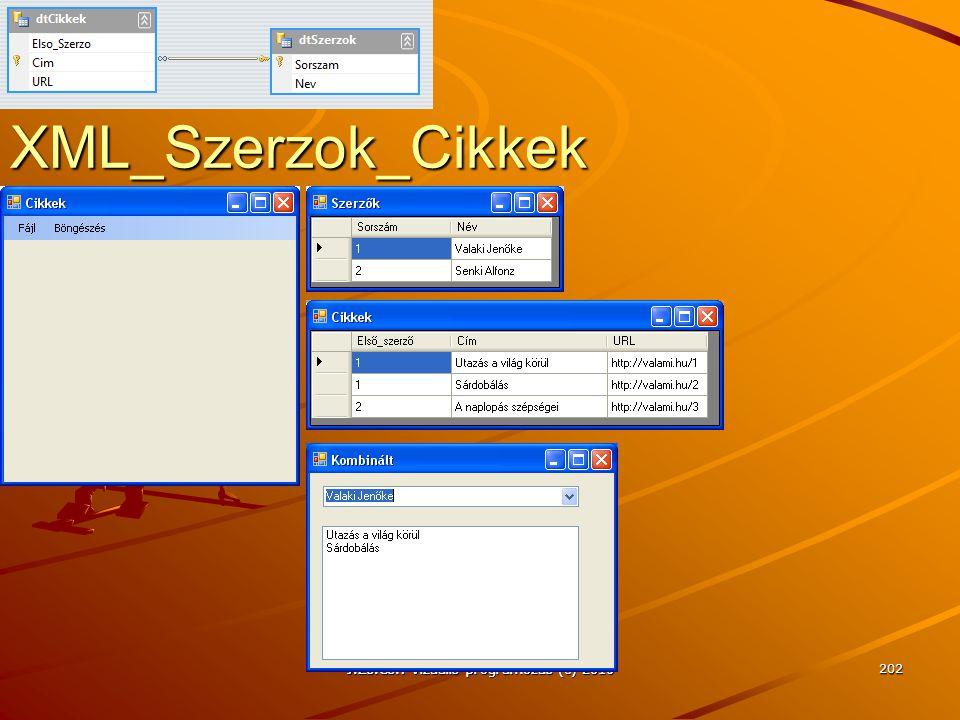 J.Zs.Cs.: Vizuális programozás (c) 2014 Demo: XML_Szerzok_Cikkek J.Zs.Cs.: Vizuális programozás (c) 2010 202