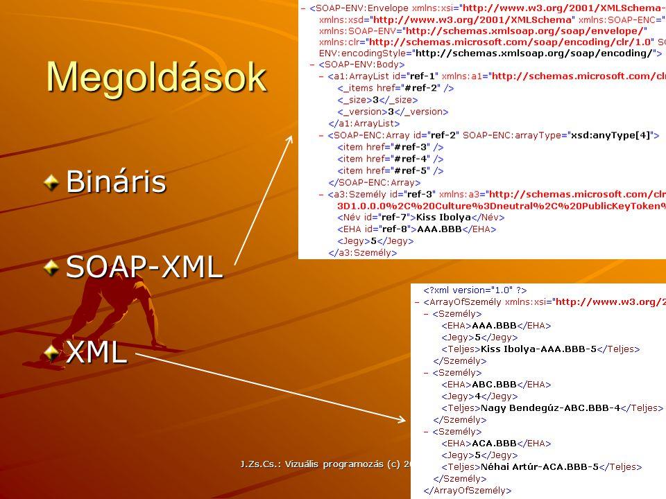 J.Zs.Cs.: Vizuális programozás (c) 2014 210 Megoldások BinárisSOAP-XMLXML