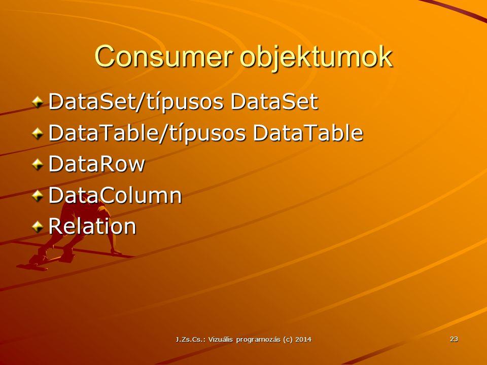 Consumer objektumok DataSet/típusos DataSet DataTable/típusos DataTable DataRowDataColumnRelation J.Zs.Cs.: Vizuális programozás (c) 2014 23