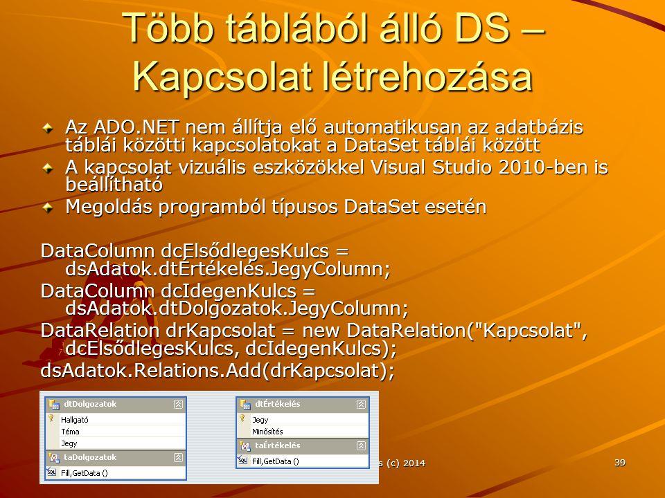 J.Zs.Cs.: Vizuális programozás (c) 2014 39 Több táblából álló DS – Kapcsolat létrehozása Az ADO.NET nem állítja elő automatikusan az adatbázis táblái