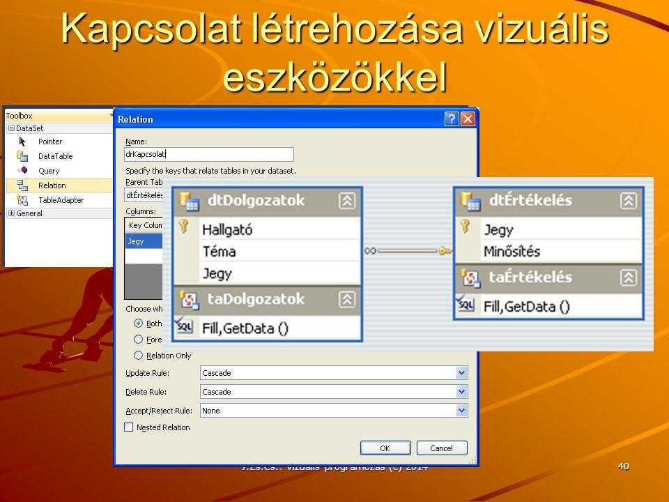 Kapcsolat létrehozása vizuális eszközökkel J.Zs.Cs.: Vizuális programozás (c) 2014 40