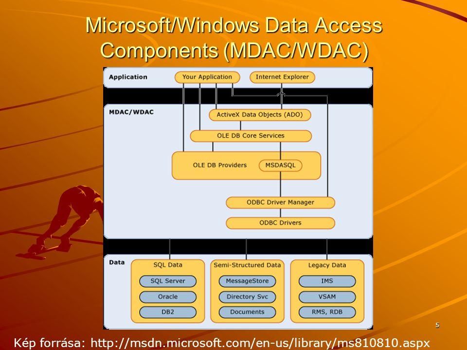 J.Zs.Cs.: Vizuális programozás (c) 2014 6 Adatbázisok elérése 2 ActiveX Data Objects (ADO) – egy vékony réteg az OLE DB felett, a magas szintű nyelvek számára elérhetővé teszi azt.