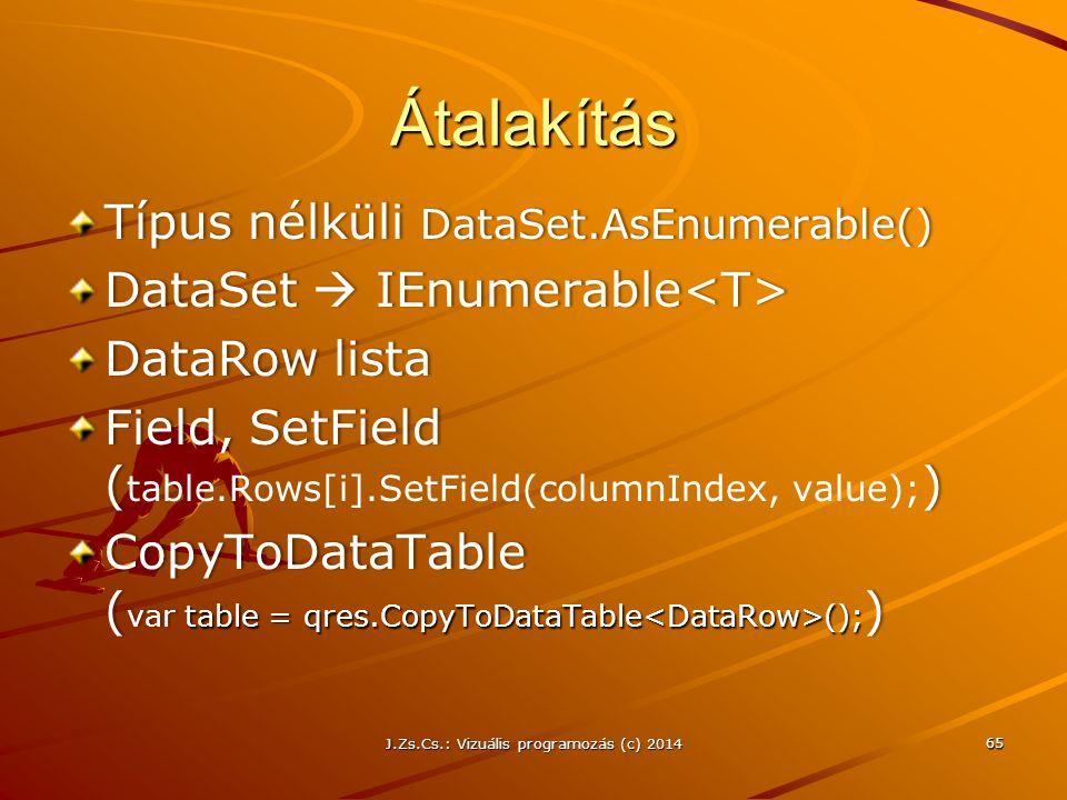 Átalakítás Típus nélküli DataSet.AsEnumerable() DataSet  IEnumerable DataSet  IEnumerable DataRow listaDataRow lista Field, SetField () Field, SetFi