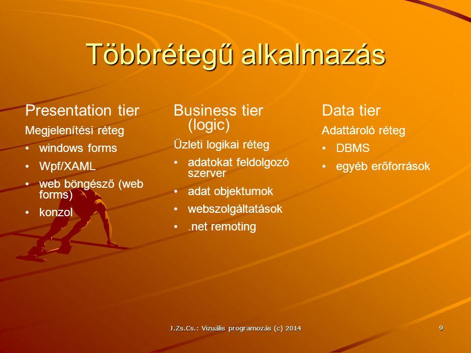 J.Zs.Cs.: Vizuális programozás (c) 2014 J.Zs.Cs.: Vizuális programozás (c) 2010 200 Adatbázis séma létrehozása a kliensen XML Schema (.xsd) állományok biztosítják az adatintegritást a kliensen XML Designer az XML Schema állományok létrehozására és módosítására Séma terv elkészítése Project menü, Add New Item DataSet Séma létrehozása