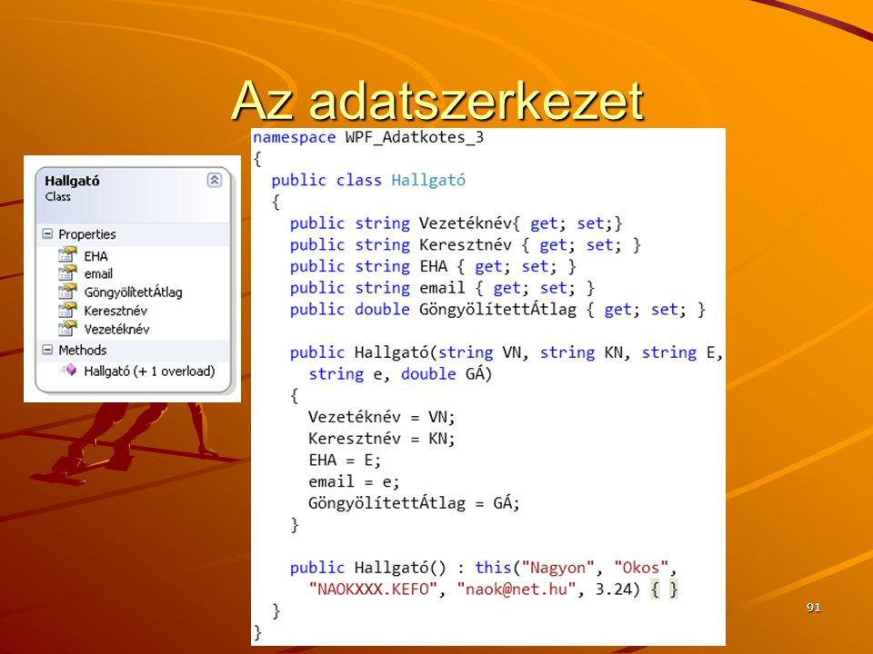 Az adatszerkezet J.Zs.Cs.: Vizuális programozás (c) 2014 91