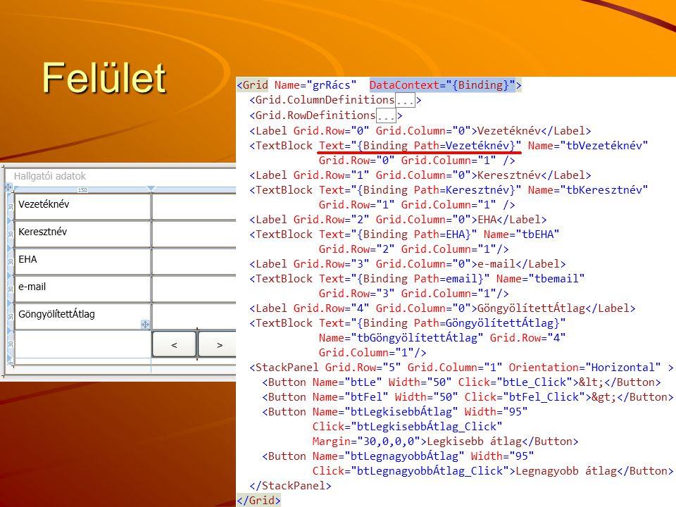 Felület J.Zs.Cs.: Vizuális programozás (c) 2014 95
