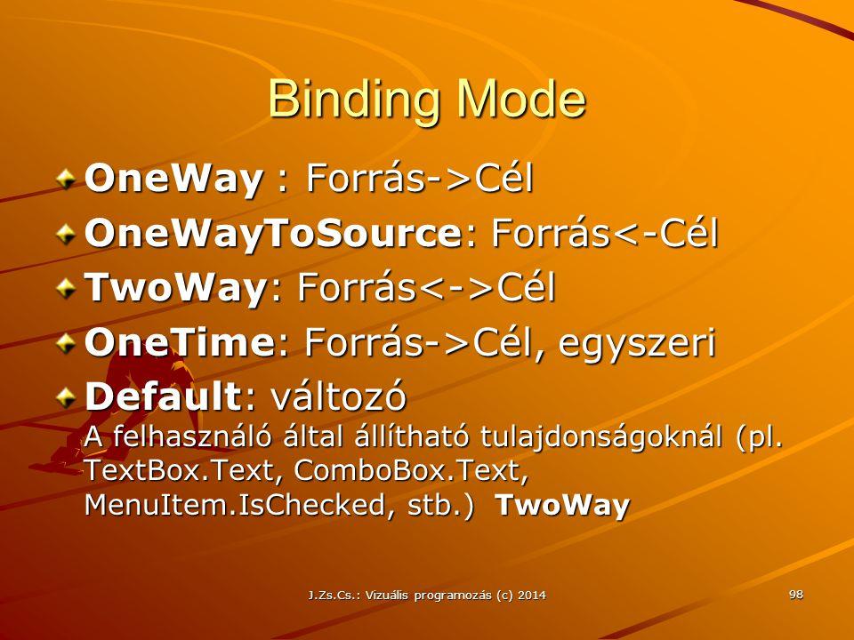 Binding Mode OneWay : Forrás->Cél OneWayToSource: Forrás<-Cél TwoWay: Forrás Cél OneTime: Forrás->Cél, egyszeri Default: változó A felhasználó által á