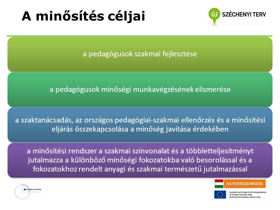 A minősítés céljai a pedagógusok szakmai fejlesztésea pedagógusok minőségi munkavégzésének elismerése a szaktanácsadás, az országos pedagógiai-szakmai