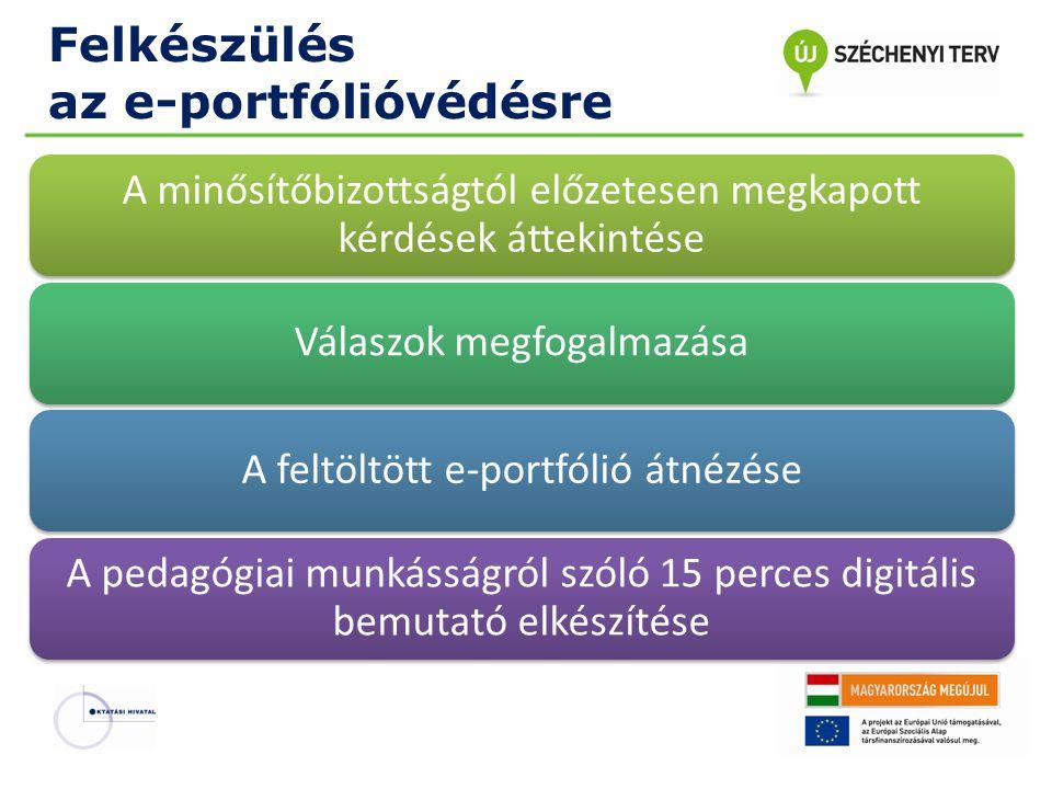 Felkészülés az e-portfólióvédésre A minősítőbizottságtól előzetesen megkapott kérdések áttekintése Válaszok megfogalmazásaA feltöltött e-portfólió átn