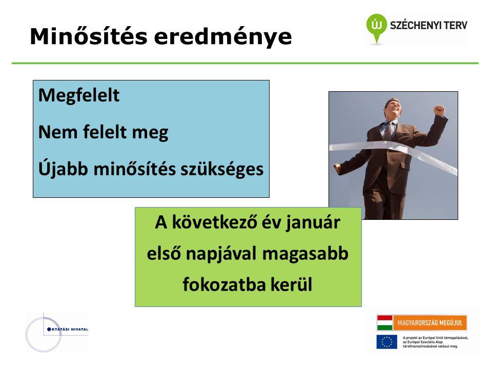 Minősítés eredménye Megfelelt Nem felelt meg Újabb minősítés szükséges A következő év január első napjával magasabb fokozatba kerül