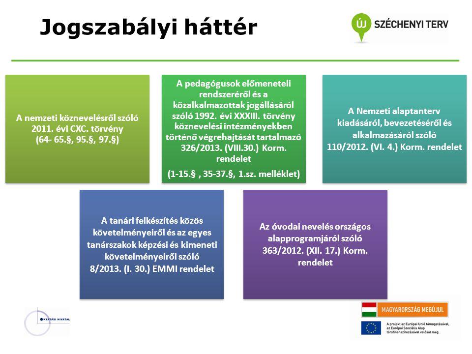 Jogszabályi háttér A nemzeti köznevelésről szóló 2011. évi CXC. törvény (64- 65.§, 95.§, 97.§) A pedagógusok előmeneteli rendszeréről és a közalkalmaz