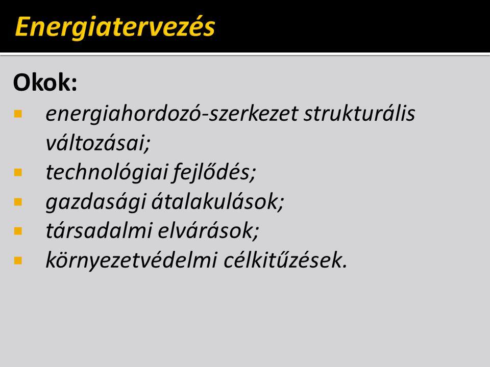 Okok:  energiahordozó-szerkezet strukturális változásai;  technológiai fejlődés;  gazdasági átalakulások;  társadalmi elvárások;  környezetvédelm