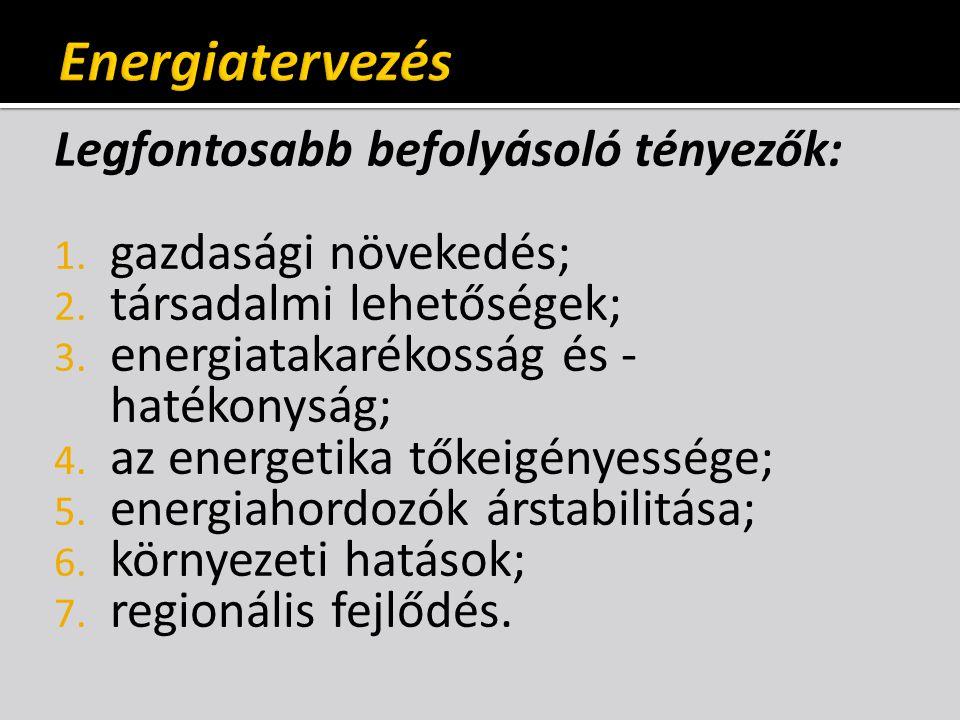 Legfontosabb befolyásoló tényezők: 1. gazdasági növekedés; 2. társadalmi lehetőségek; 3. energiatakarékosság és - hatékonyság; 4. az energetika tőkeig